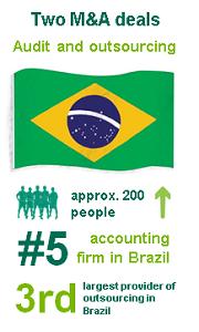 BRAZIL INFO